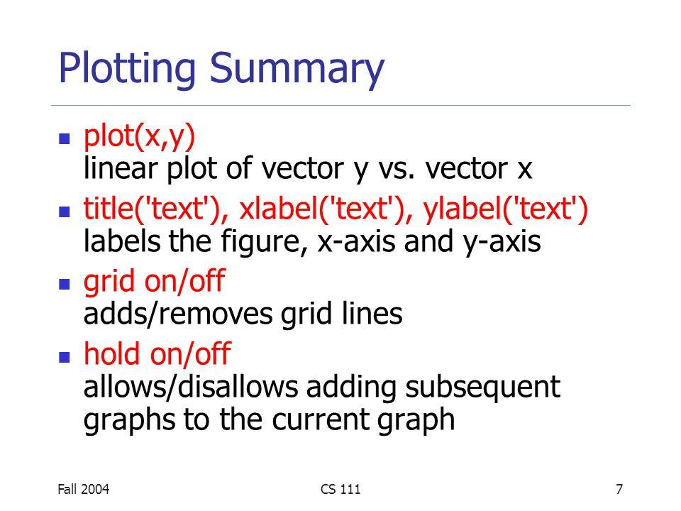 Fall 2004CS 1118 Plotting Summary legend( string1 , string2 , string3 ,...