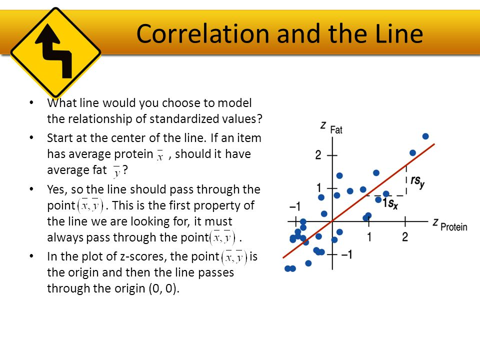 Correlation and the Line The equation for a line that passes through the origin is y = mx.