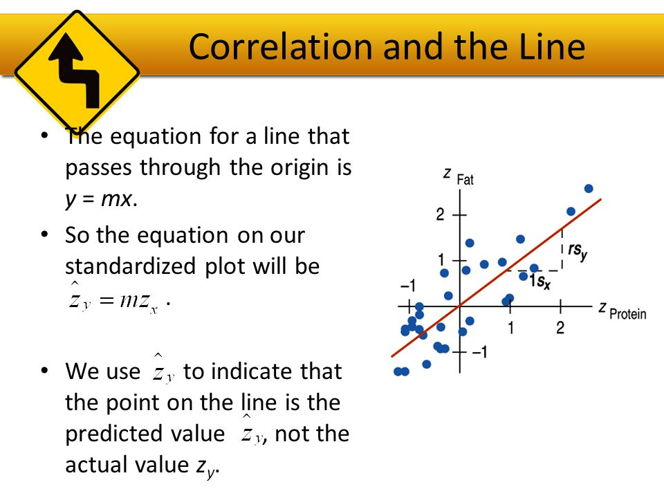 Correlation and the Line Many lines with different slopes pass through the origin.