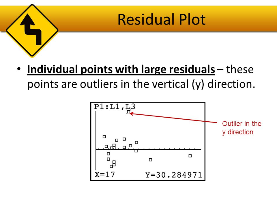 Residual Plot Individual points that are extreme in the x direction – these points are outliers in the horiztonal (x) direction, such points may not have large residuals, but they can be very important.
