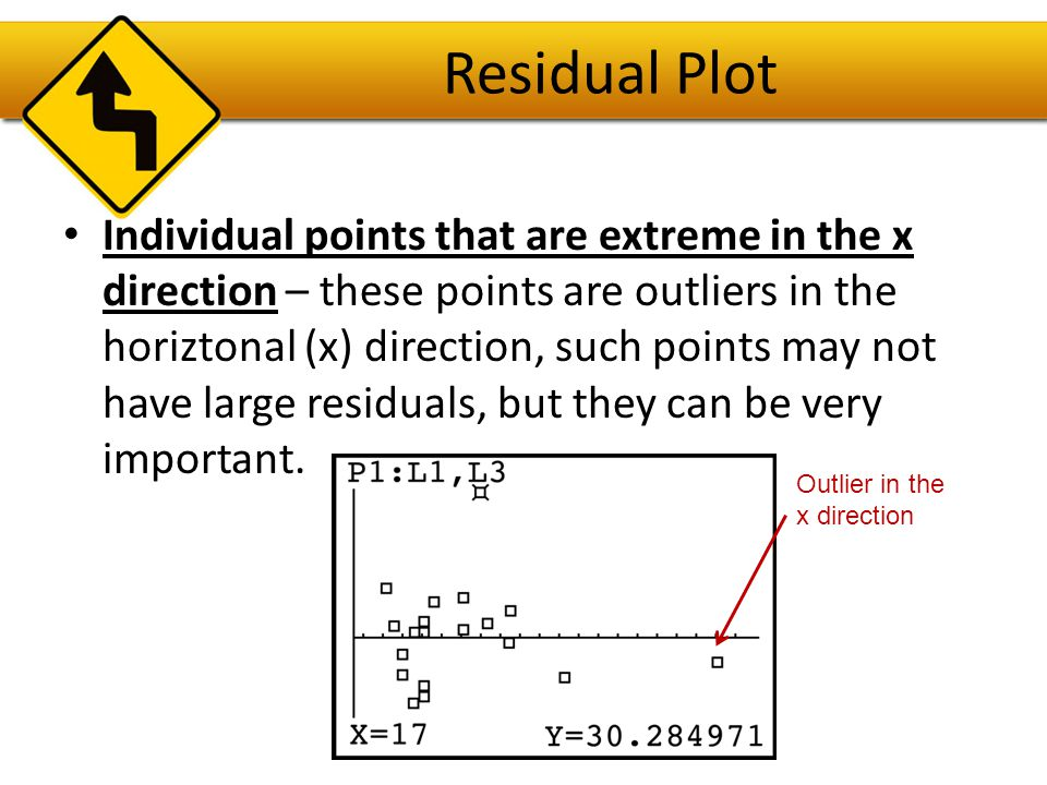 Residual Plot No regression analysis is complete without a display of the residuals to check that the model is reasonable.