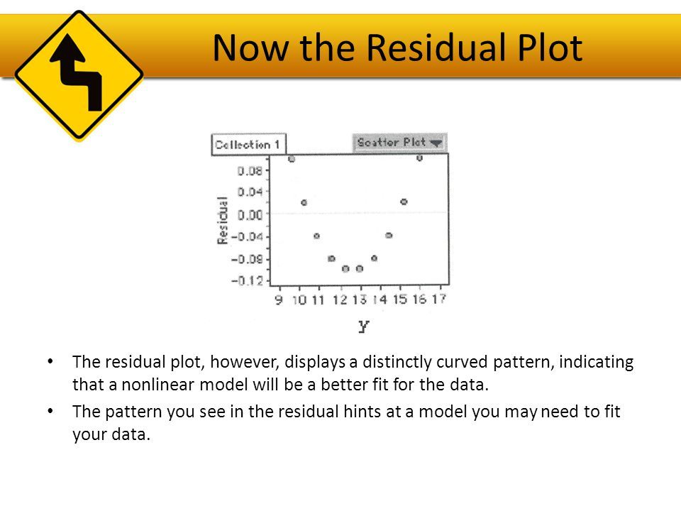 Moral ALWAYS LOOK AT A RESIDUAL PLOT OF YOUR DATA.