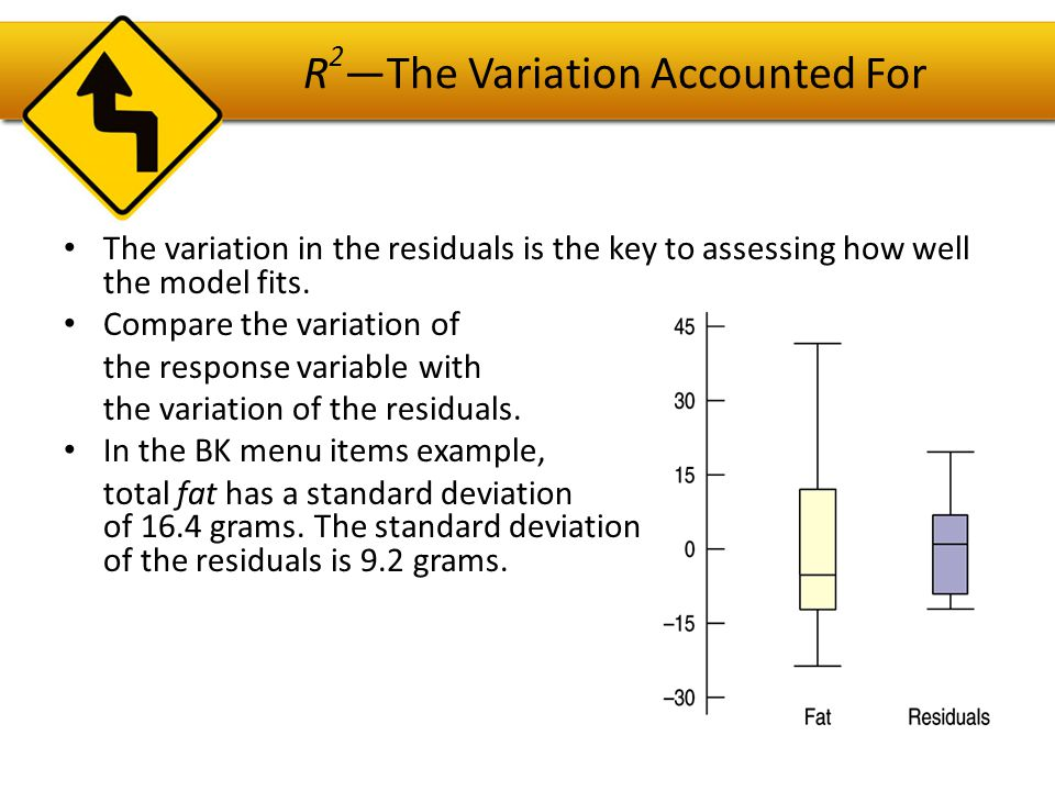 R 2 —The Variation Accounted For If the correlation were 1.0 and the model predicted the fat values perfectly, the residuals would all be zero and have no variation.