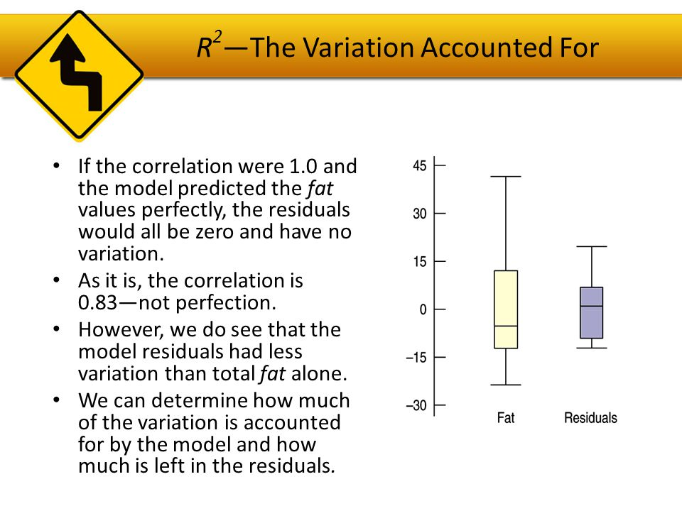 R 2 —The Variation Accounted For The squared correlation, r 2, gives the fraction of the data's variance accounted for by the model.