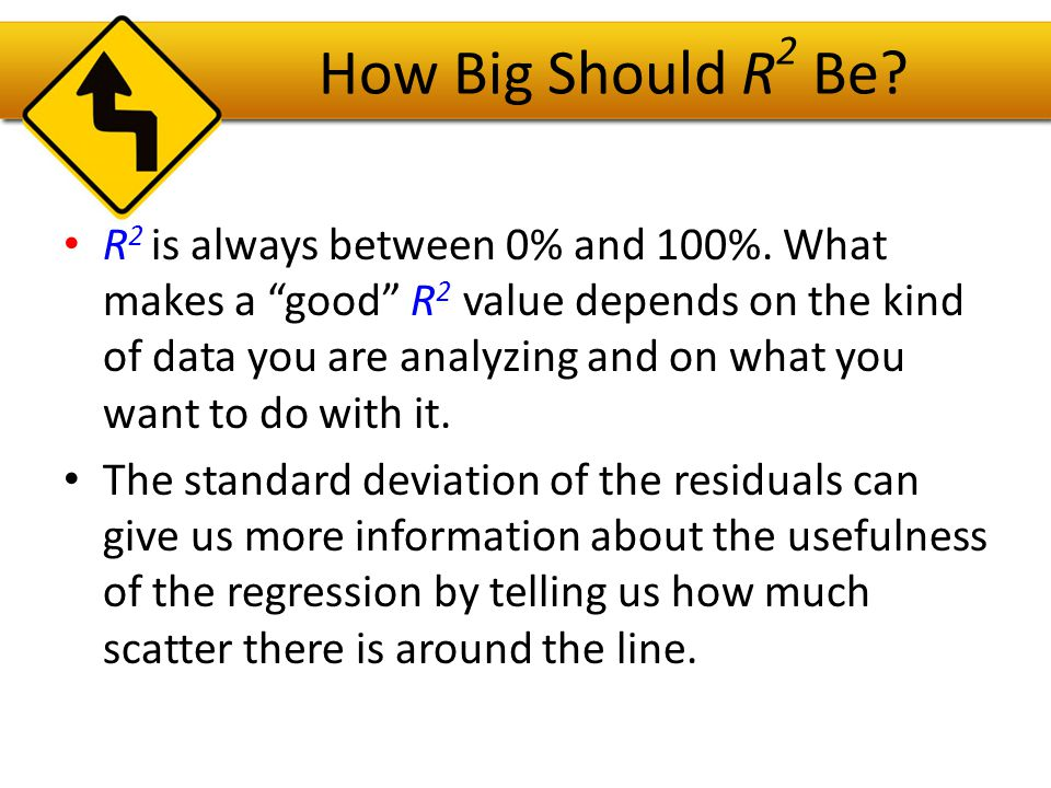 Reporting R 2 Along with the slope and intercept for a regression, you should always report R 2 so that readers can judge for themselves how successful the regression is at fitting the data.