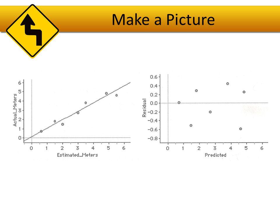 Check Conditions for Regression Quantitative Variables Condition: Actual Distance and Estimated Distance are quantitative.