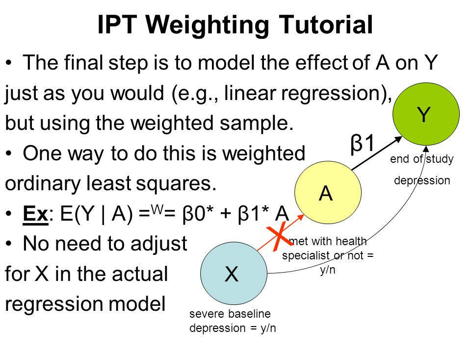 IPT Weighting Tutorial ( non-time-varying setting) Basic steps: –Calculate P i = Pr(A=1|X i ) –Assign Weights W i = A i / P i + (1-A i ) / (1-P i ) –Run a weighted regression E(Y | A) = W β0* + β1* A Have more than one confounder X.