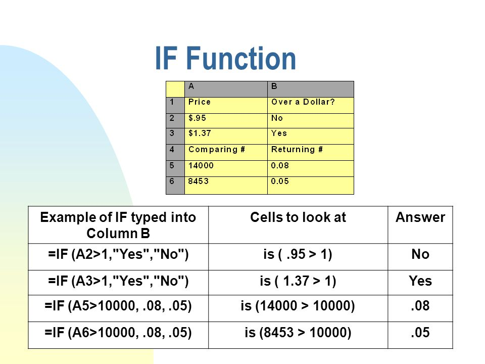 IF Function Example of IF typed into Column B Cells to look atAnswer =IF (A2>1, Yes , No )is (.95 > 1)No =IF (A3>1, Yes , No )is ( 1.37 > 1)Yes =IF (A5>10000,.08,.05)is (14000 > 10000).08 =IF (A6>10000,.08,.05)is (8453 > 10000).05