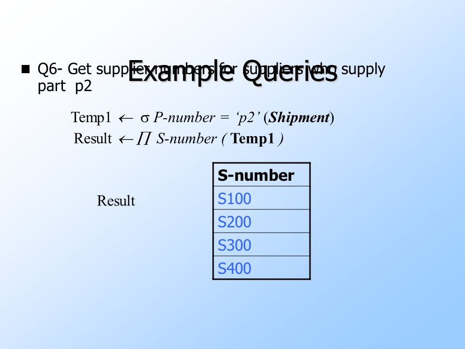 32 Relational Algebra Summary: In this learning sequence, we discussed some example queries about purchasing system.