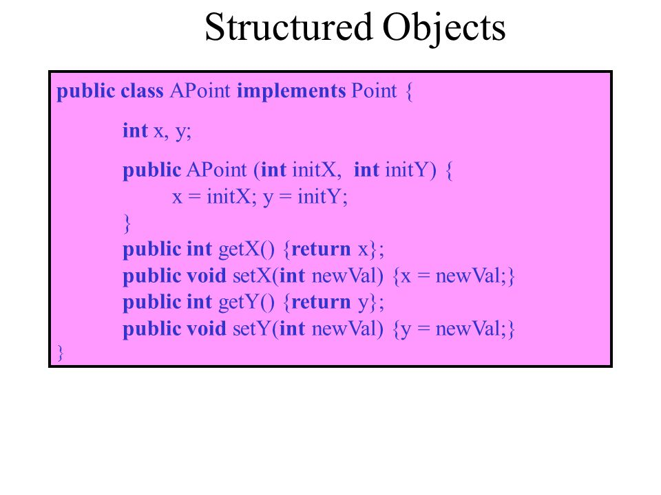 Structured Objects 16 80 5.5 Double@8 860 Integer I 5 16 Integer@16 96 Point p 50 100 80 APoint@80 48 Double D public class APoint implements Point { // instance vars int x, y; //methods … } Point p = new APoint(50, 100)