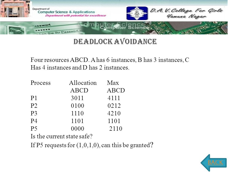 2.4 -14  Methods by which the occurrence of deadlock, the processes and resources involved are detected.