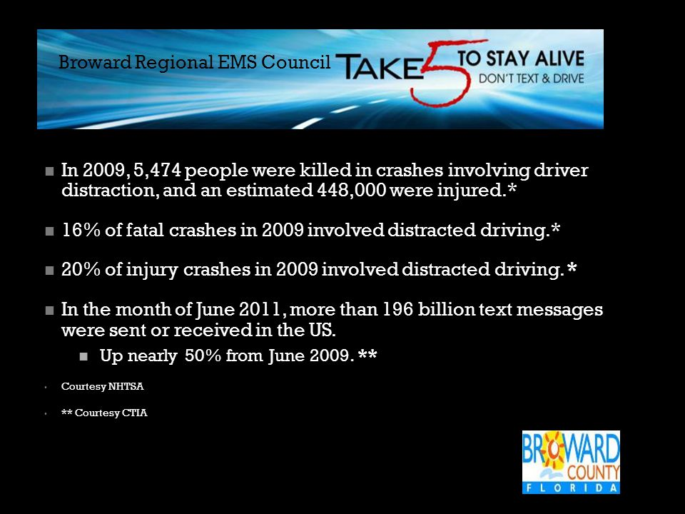 Texting is the most dangerous distraction because it involves manual, visual, and cognitive distractions simultaneously.