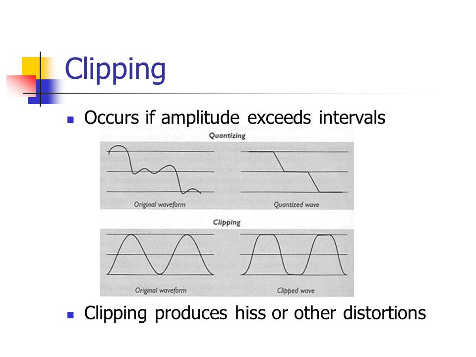 Clipping Occurs if amplitude exceeds intervals Clipping produces hiss or other distortions