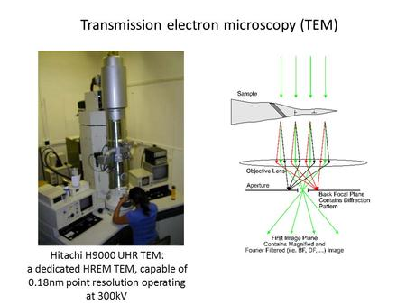Transmission electron microscopy (TEM) Hitachi H9000 UHR TEM: a dedicated HREM TEM, capable of 0.18nm point resolution operating at 300kV.