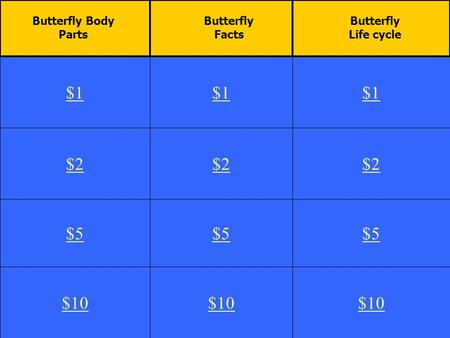 $2 $5 $10 $1 $2 $5 $10 $1 $2 $5 $10 $1 Butterfly Body Parts Butterfly Facts Butterfly Life cycle.