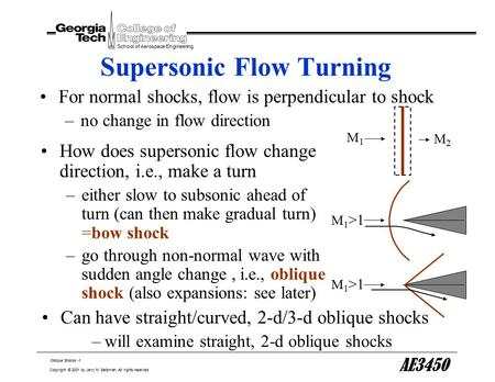 Oblique Shocks -1 School of Aerospace Engineering Copyright © 2001 by Jerry M. Seitzman. All rights reserved. AE3450 Supersonic Flow Turning For normal.