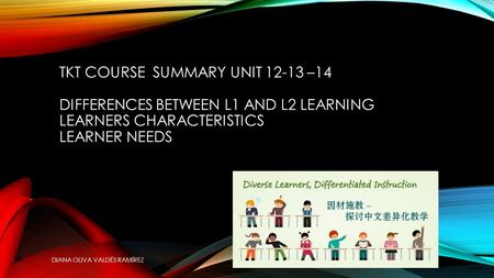 TKT COURSE SUMMARY UNIT 12-13 –14 Differences between l1 and l2 learning learners characteristics LEARNER NEEDS DIANA OLIVA VALDÉS RAMÍREZ.