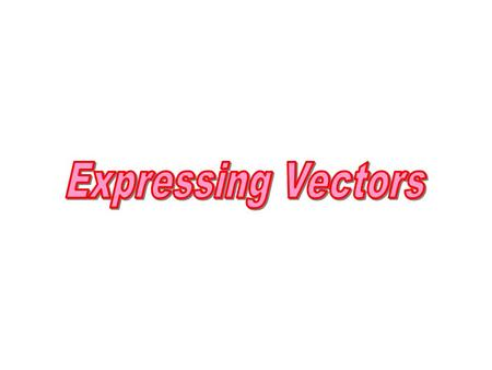 2 Common Ways to Express Vectors Using Magnitude and Direction example d = 5m[ E37°N ] Using Components example d = (4,3) These two examples express the.