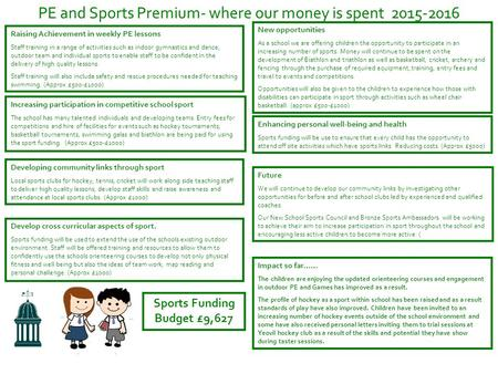 PE and Sports Premium- where our money is spent 2015-2016 Develop cross curricular aspects of sport. Sports funding will be used to extend the use of the.