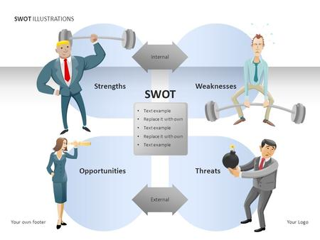 SWOT ILLUSTRATIONS Your own footerYour Logo StrengthsWeaknesses OpportunitiesThreats SWOT Text example Replace it with own Text example Replace it with.