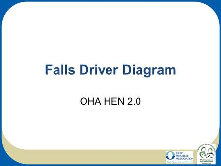 Falls Driver Diagram OHA HEN 2.0. Fall Prevention AIMPrimary Drivers Secondary DriversChange Ideas Reduce Patient Falls Fall and Injury Risk Assessment.