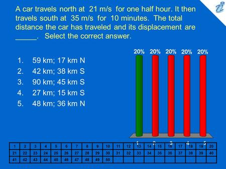 A car travels north at 21 m/s for one half hour. It then travels south at 35 m/s for 10 minutes. The total distance the car has traveled and its displacement.