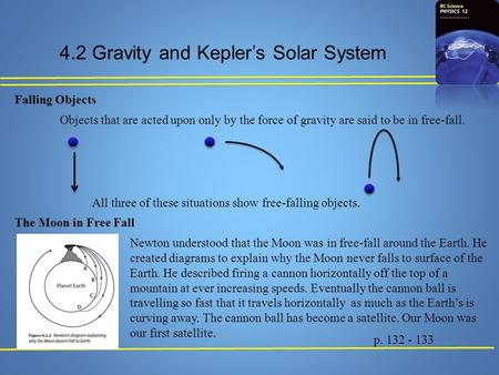 4.2 Gravity and Kepler's Solar System p. 132 - 133 Falling Objects The Moon in Free Fall Newton understood that the Moon was in free-fall around the Earth.