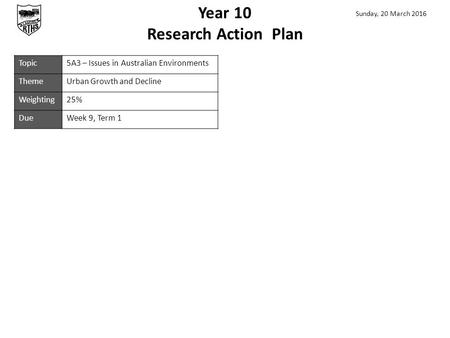 Year 10 Research Action Plan Sunday, 20 March 2016 Topic5A3 – Issues in Australian Environments ThemeUrban Growth and Decline Weighting25% DueWeek 9, Term.