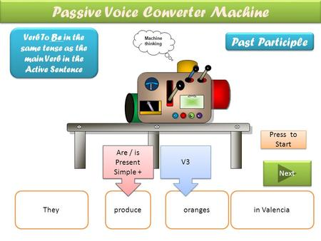 produce produced ARE Machine thinking Passive Voice Converter Machine Theyorangesin Valencia Verb To Be in the same tense as the main Verb in the Active.