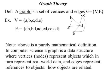 Graph Theory Def: A graph is a set of vertices and edges G={V,E} Ex. V = {a,b,c,d,e} E = {ab,bd,ad,ed,ce,cd} Note: above is a purely mathematical definition.
