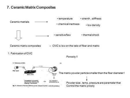 7. Ceramic Matrix Composites Ceramic matrials strenth, stiffness temperature chemical inertness low density sensitive flaw thermal shock Ceramic matrix.