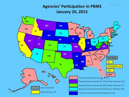 Agencies' Participation in PBMS January 20, 2015 PA IL TX AZ CA Trained, Partial Data Entry (17) Required Characteristics & 75% of Key Indicators (8) OH.