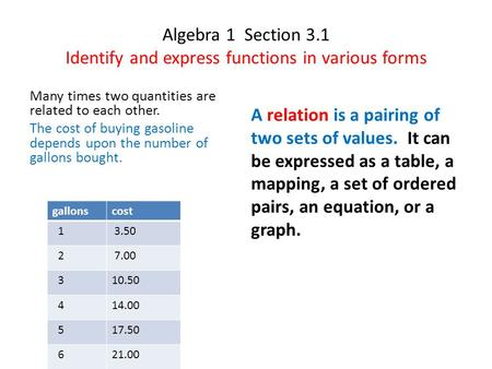 Algebra 1 Section 3.1 Identify and express functions in various forms Many times two quantities are related to each other. The cost of buying gasoline.