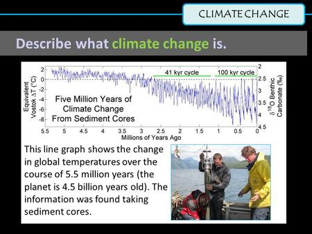 Years before present This graph shows climate change over the more recent 20,000 years. It shows temperature increase and atmospheric carbon dioxide. Is.