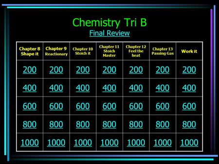 Chemistry Tri B Final Review Final Review Chapter 8 Shape it Chapter 9 Reactionary Chapter 10 Stoich it Chapter 11 Stoich Master Chapter 12 Feel the heat.