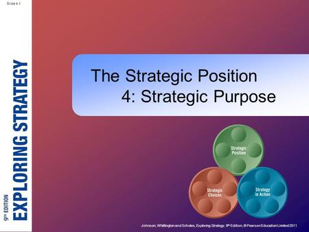 Slide 4.1 Johnson, Whittington and Scholes, Exploring Strategy, 9 th Edition, © Pearson Education Limited 2011 Slide 4.1 The Strategic Position 4: Strategic.