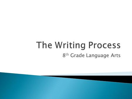 8 th Grade Language Arts.  Focusing  Pre-writing  Drafting  Revising  Editing  Publishing  Reflecting.