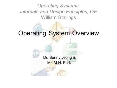 Operating System Overview Dr. Sunny Jeong & Mr. M.H. Park Operating Systems: Internals and Design Principles, 6/E William Stallings.