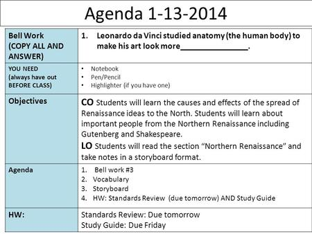 Agenda 1-13-2014 1 Bell Work (COPY ALL AND ANSWER) 1.Leonardo da Vinci studied anatomy (the human body) to make his art look more________________. YOU.