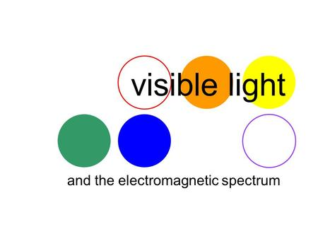 Visible light and the electromagnetic spectrum. we can't see all types of light! Visible light is a very small part of a large range of radiations. It.