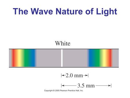 The Wave Nature of Light. Waves So far we have learned about mechanical waves in slinkies, strings, and air. Sound waves are mechanical waves. Mechanical.