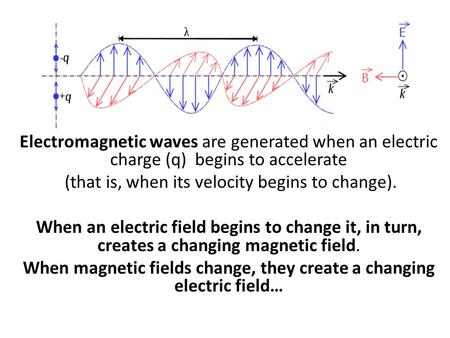 Electromagnetic waves are generated when an electric charge (q) begins to accelerate (that is, when its velocity begins to change). When an electric field.