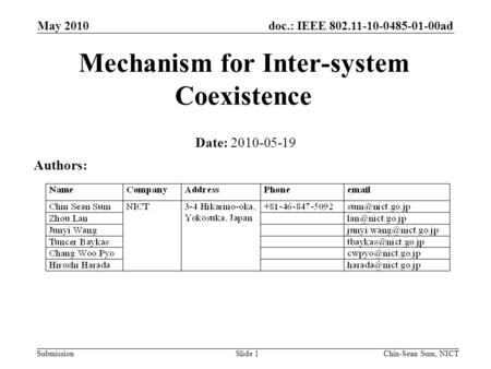 Doc.: IEEE 802.11-10-0485-01-00ad Submission May 2010 Chin-Sean Sum, NICTSlide 1 Mechanism for Inter-system Coexistence Date: 2010-05-19 Authors: