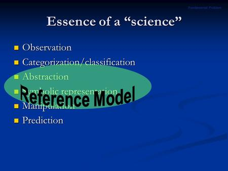 "Essence of a ""science"" Observation Observation Categorization/classification Categorization/classification Abstraction Abstraction Symbolic representation."