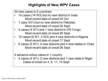 Highlights of New WPV Cases 34 new cases in 5 countries 14 cases (14 W3) but no new district in India Most recent date of onset 03 Oct 1 case (W1) but.