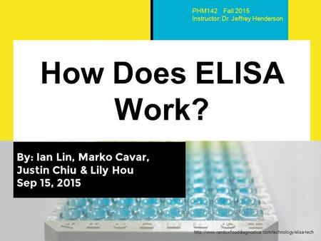 How Does ELISA Work? By: Ian Lin, Marko Cavar, Justin Chiu & Lily Hou Sep 15, 2015  PHM142 Fall.