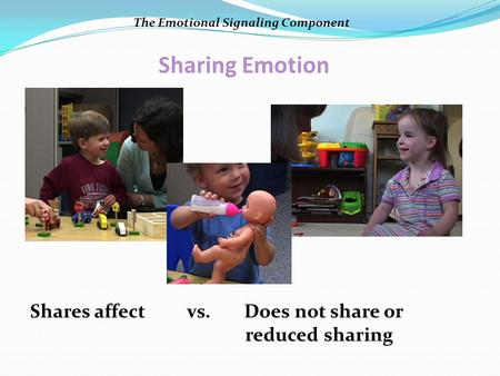 Sharing Emotion Shares affect vs. Does not share or reduced sharing The Emotional Signaling Component.