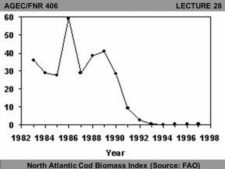 AGEC/FNR 406 LECTURE 28 North Atlantic Cod Biomass Index (Source: FAO)