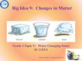 Big Idea 9: Changes in Matte r Grade 3 Topic V: Water Changing States SC.3.P.9.1 Office of Academics - Department of Science.