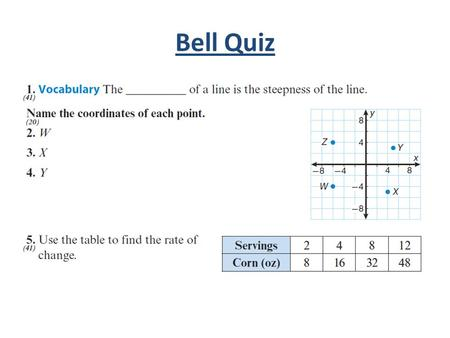 Bell Quiz. Objectives Find the slope of a line using the slope formula.
